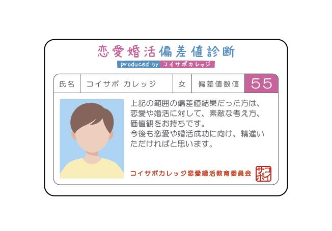 恋愛偏差値診断 produced by コイサポカレッジ
